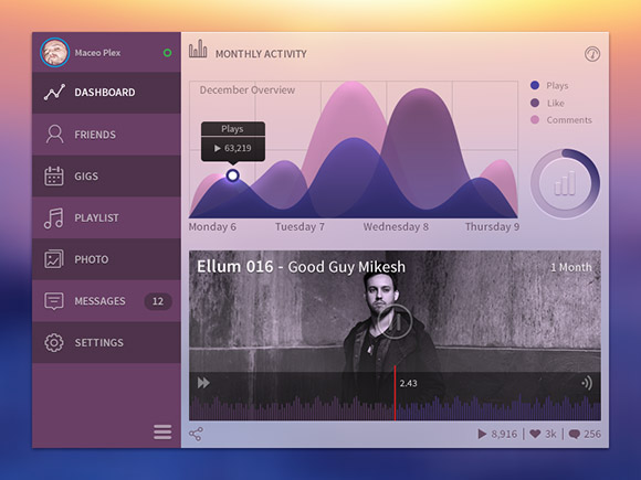 Music dashboard PSD